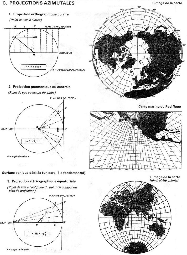 projection aphylactique